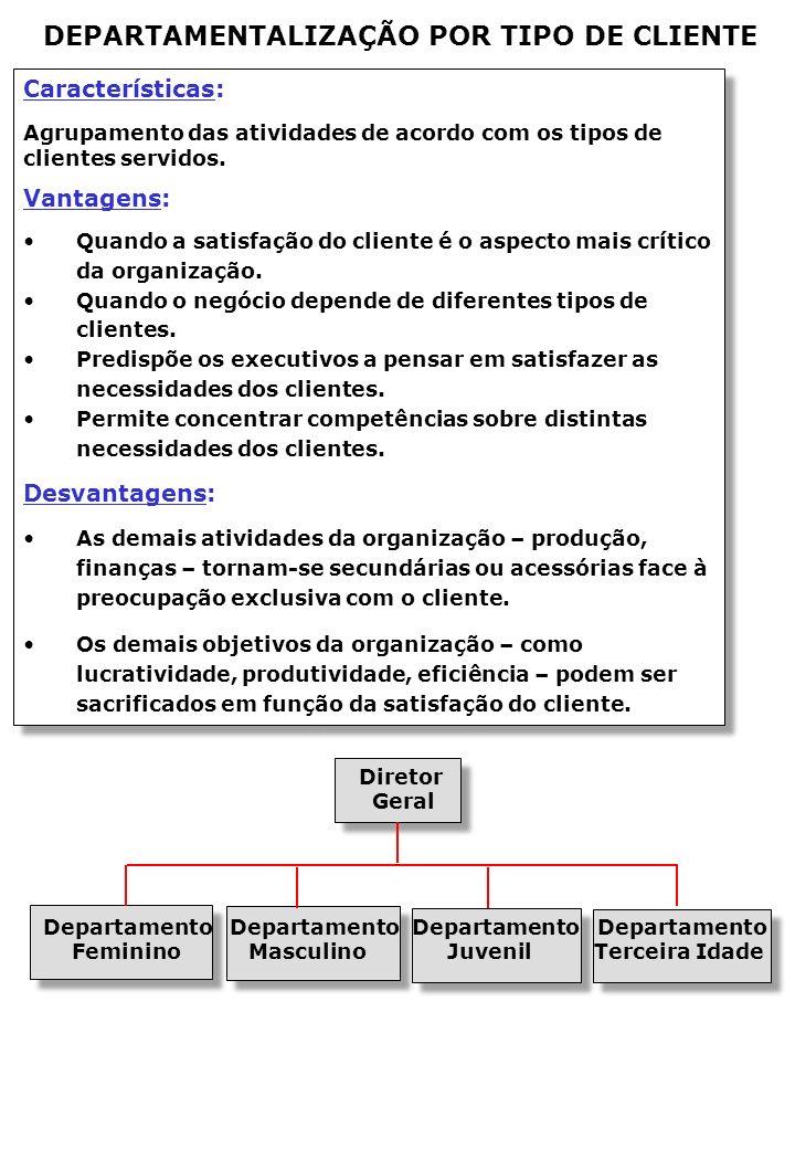 DEPARTAMENTALIZAÇÃO POR TIPO DE CLIENTE