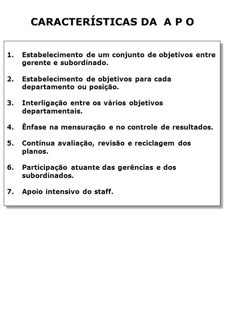 CARACTERÍSTICAS DA A P O