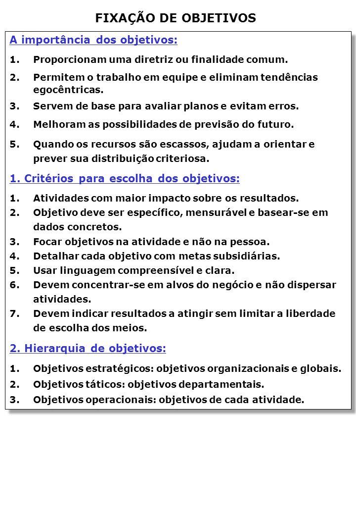 FIXAÇÃO DE OBJETIVOS A importância dos objetivos: