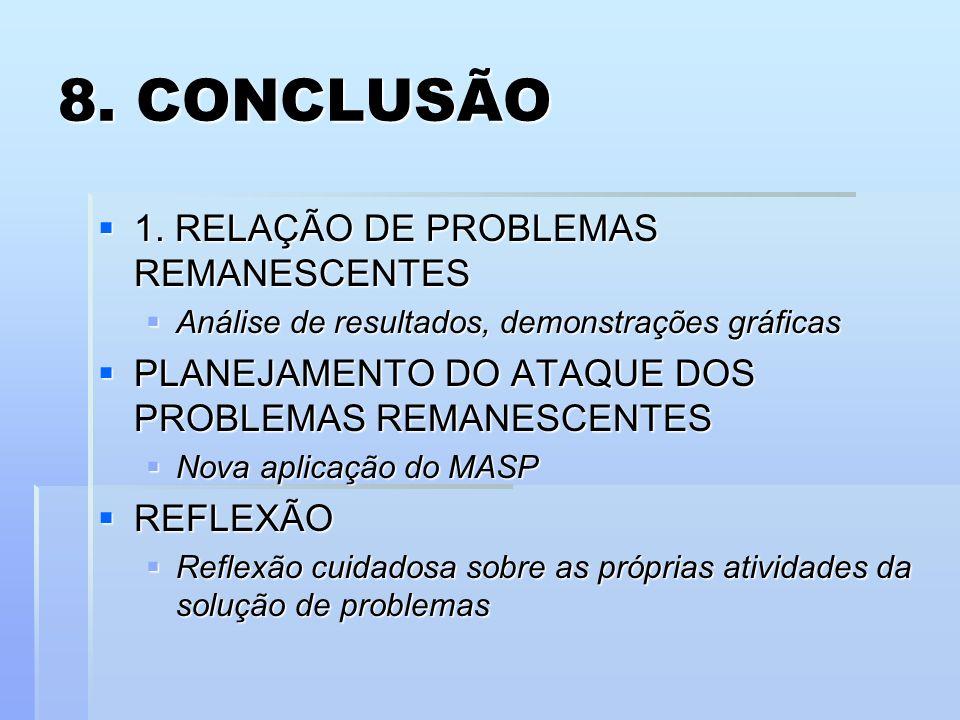8. CONCLUSÃO 1. RELAÇÃO DE PROBLEMAS REMANESCENTES