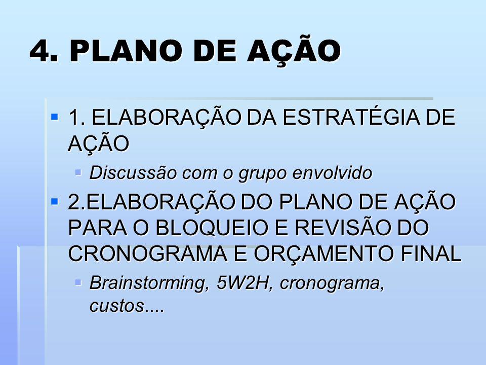 4. PLANO DE AÇÃO 1. ELABORAÇÃO DA ESTRATÉGIA DE AÇÃO