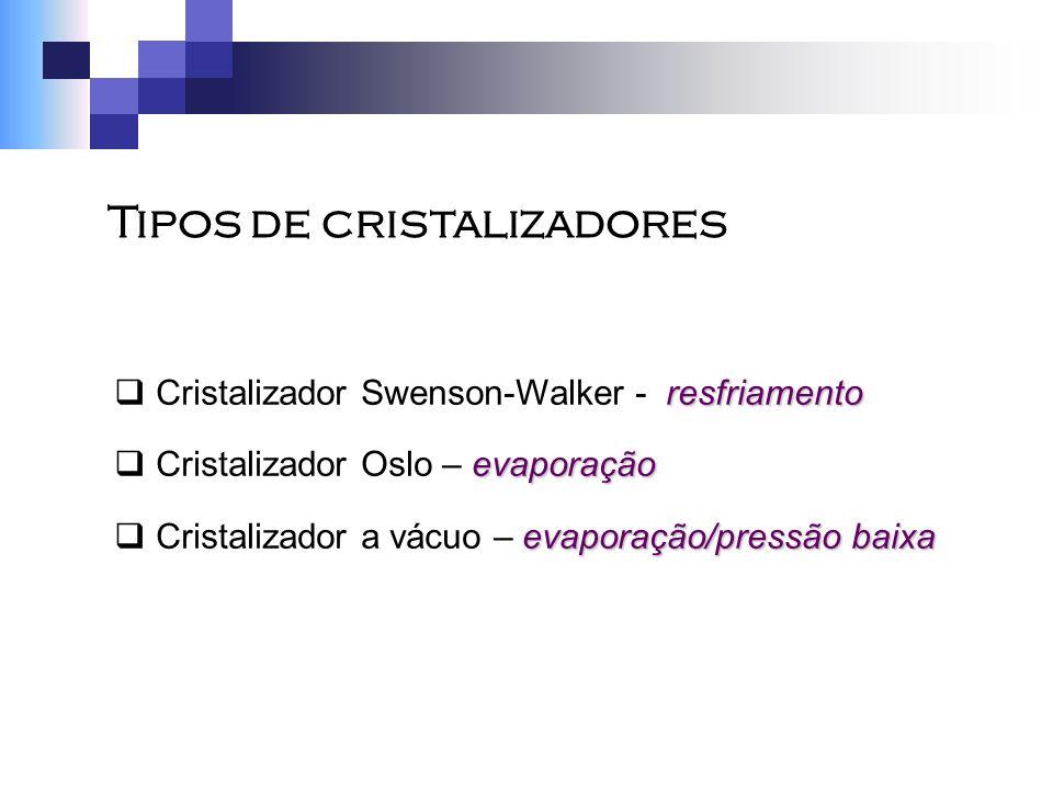 Tipos de cristalizadores