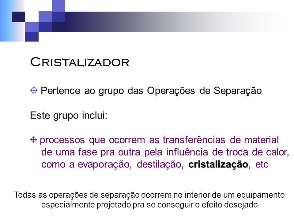 Cristalizador Pertence ao grupo das Operações de Separação
