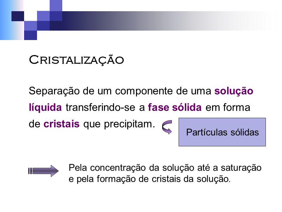 Cristalização Separação de um componente de uma solução