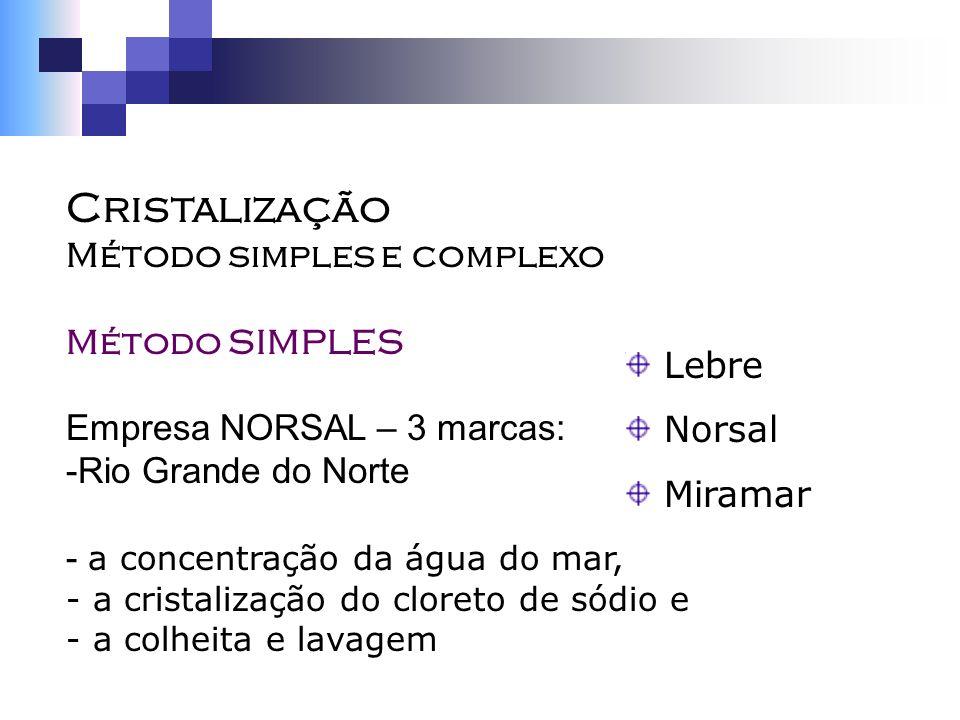 Cristalização Método simples e complexo Método SIMPLES