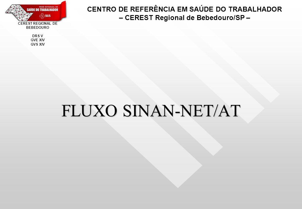FLUXO SINAN-NET/AT CENTRO DE REFERÊNCIA EM SAÚDE DO TRABALHADOR