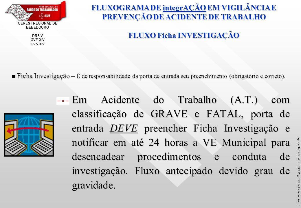 FLUXO Ficha INVESTIGAÇÃO