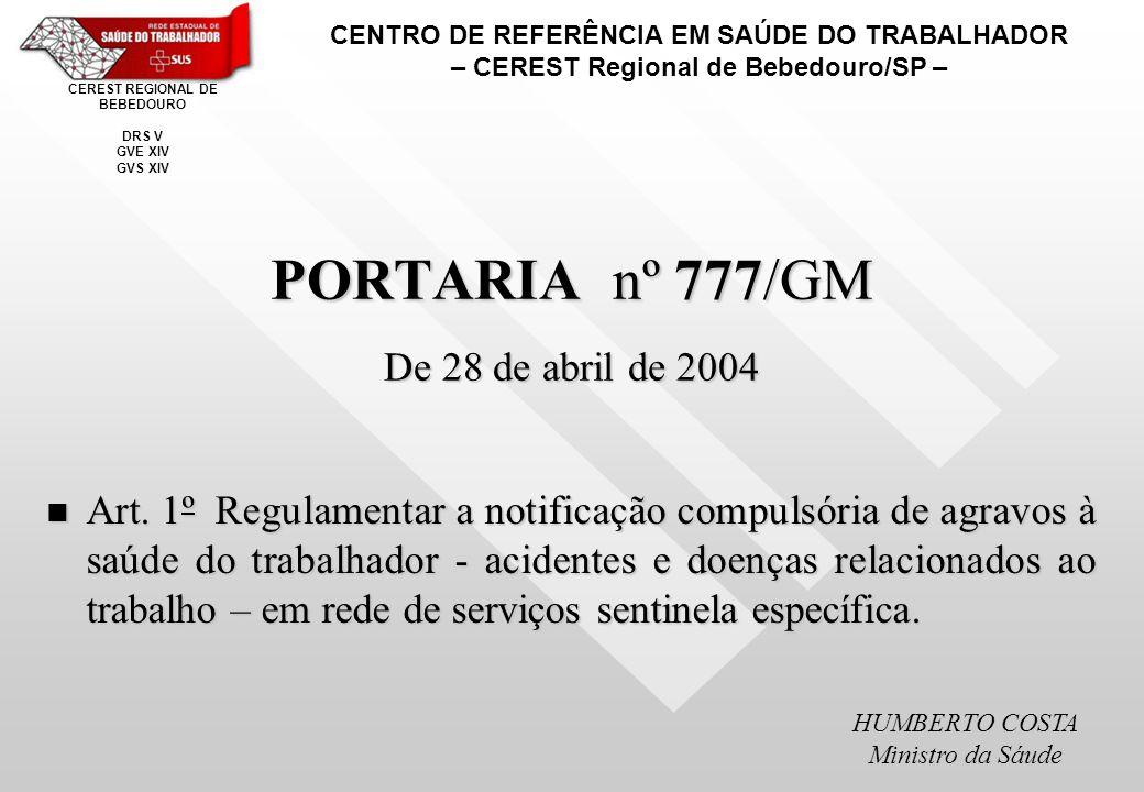 PORTARIA nº 777/GM De 28 de abril de 2004