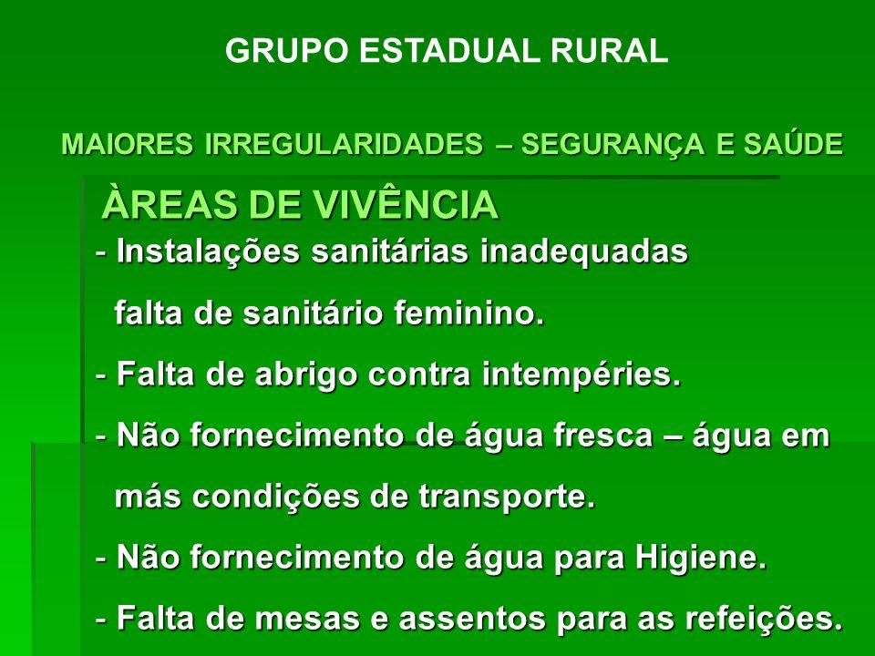 ÀREAS DE VIVÊNCIA GRUPO ESTADUAL RURAL
