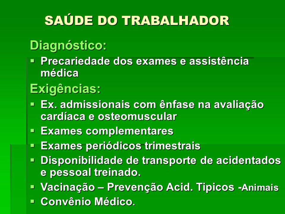 SAÚDE DO TRABALHADOR Diagnóstico: Exigências: