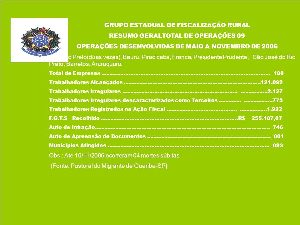 GRUPO ESTADUAL DE FISCALIZAÇÃO RURAL RESUMO GERALTOTAL DE OPERAÇÕES 09