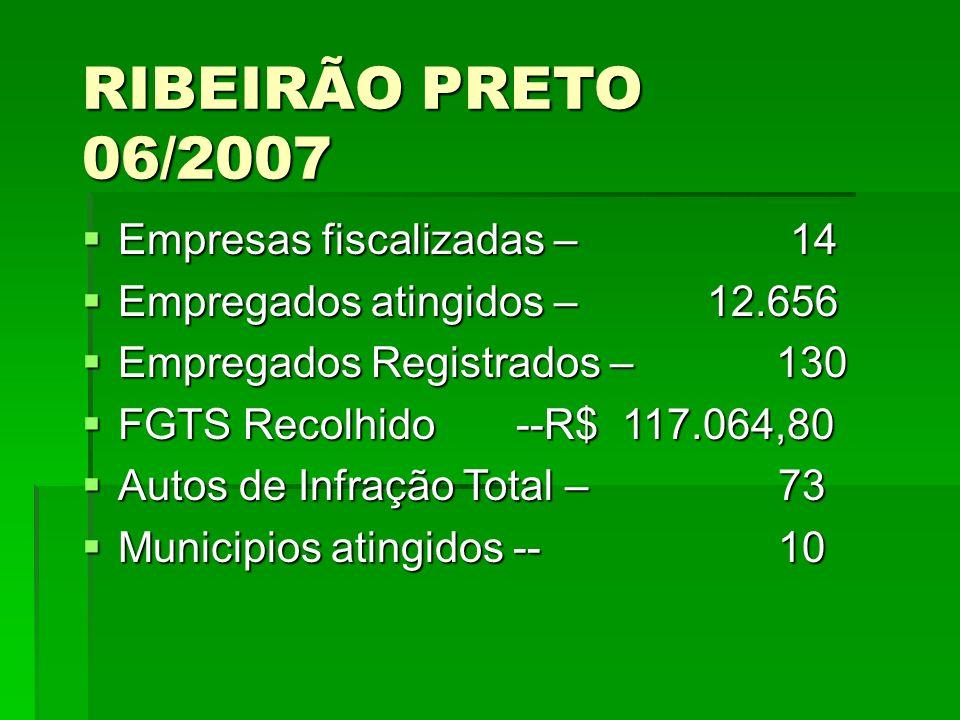 RIBEIRÃO PRETO 06/2007 Empresas fiscalizadas – 14