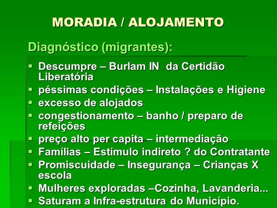 Diagnóstico (migrantes):