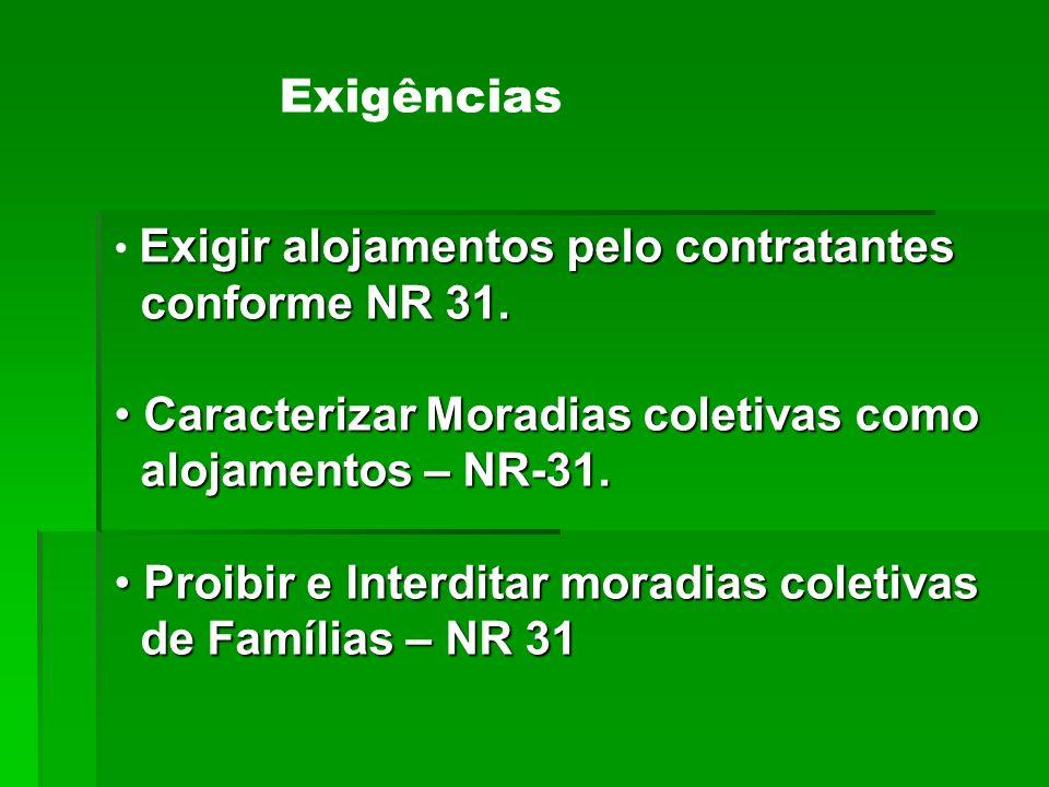 Caracterizar Moradias coletivas como alojamentos – NR-31.