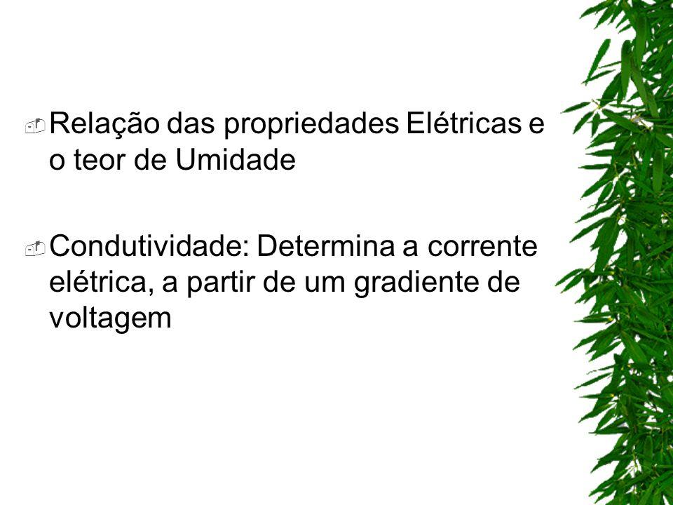 Relação das propriedades Elétricas e o teor de Umidade