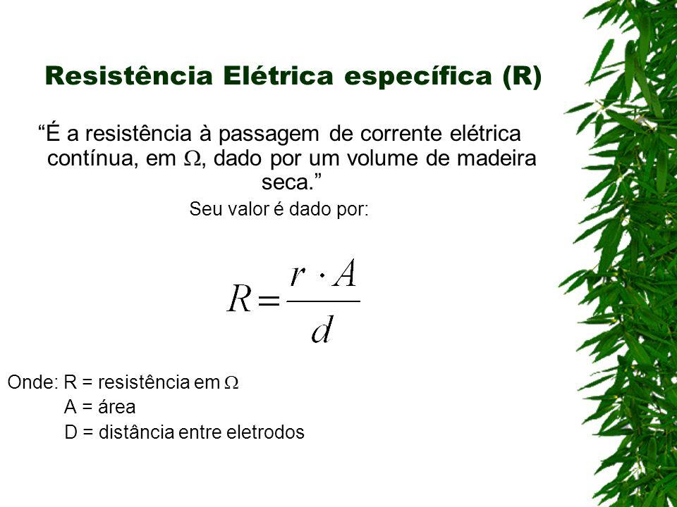 Resistência Elétrica específica (R)