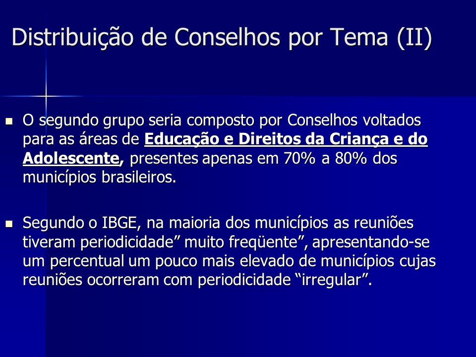 Distribuição de Conselhos por Tema (II)