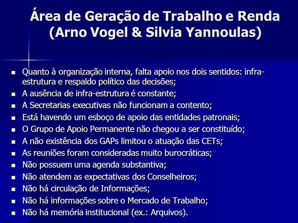 Área de Geração de Trabalho e Renda (Arno Vogel & Silvia Yannoulas)