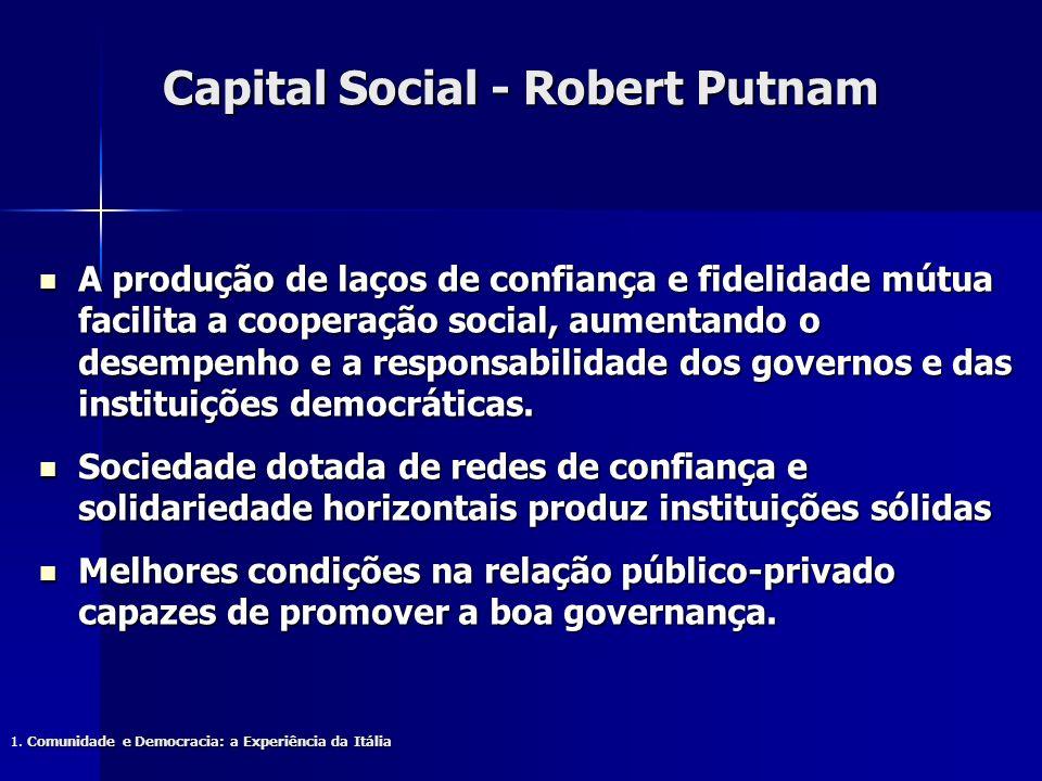 Capital Social - Robert Putnam