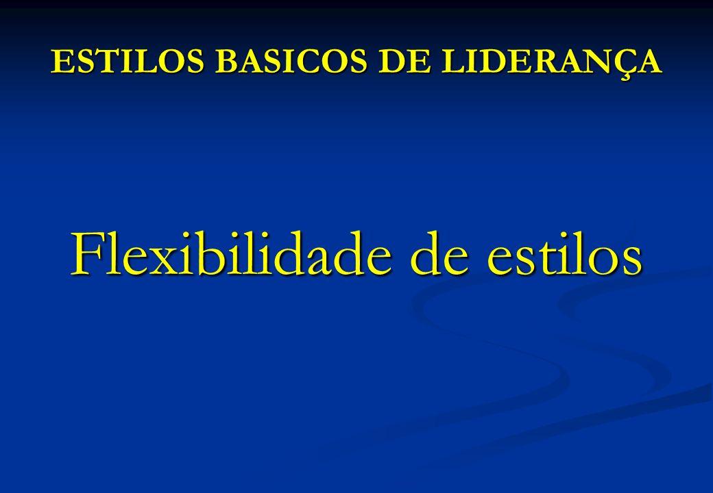 ESTILOS BASICOS DE LIDERANÇA