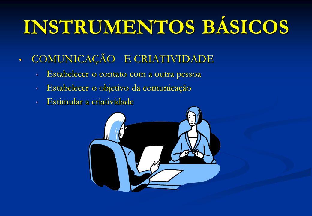 INSTRUMENTOS BÁSICOS COMUNICAÇÃO E CRIATIVIDADE