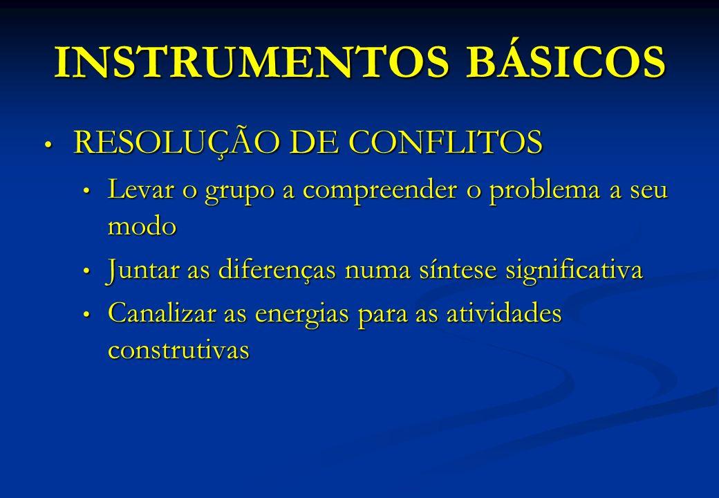 INSTRUMENTOS BÁSICOS RESOLUÇÃO DE CONFLITOS