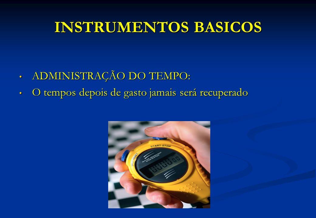INSTRUMENTOS BASICOS ADMINISTRAÇÃO DO TEMPO: