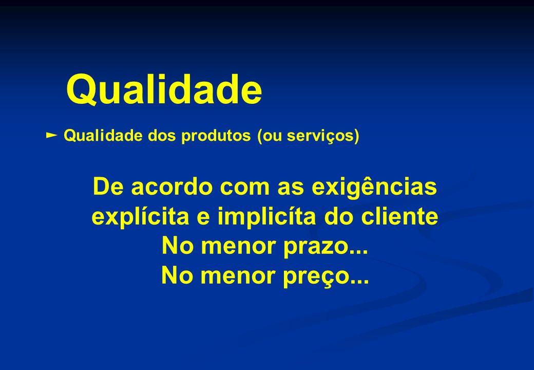 Qualidade ► Qualidade dos produtos (ou serviços)
