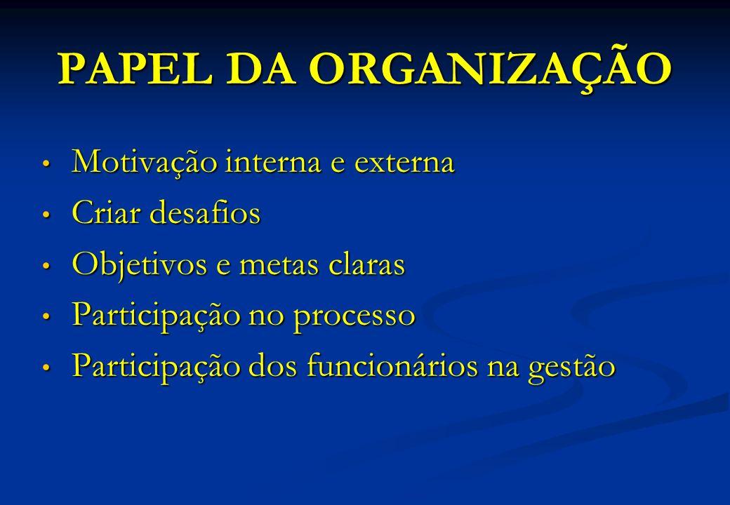 PAPEL DA ORGANIZAÇÃO Motivação interna e externa Criar desafios