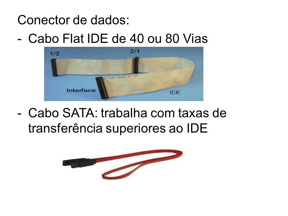 Conector de dados: Cabo Flat IDE de 40 ou 80 Vias.