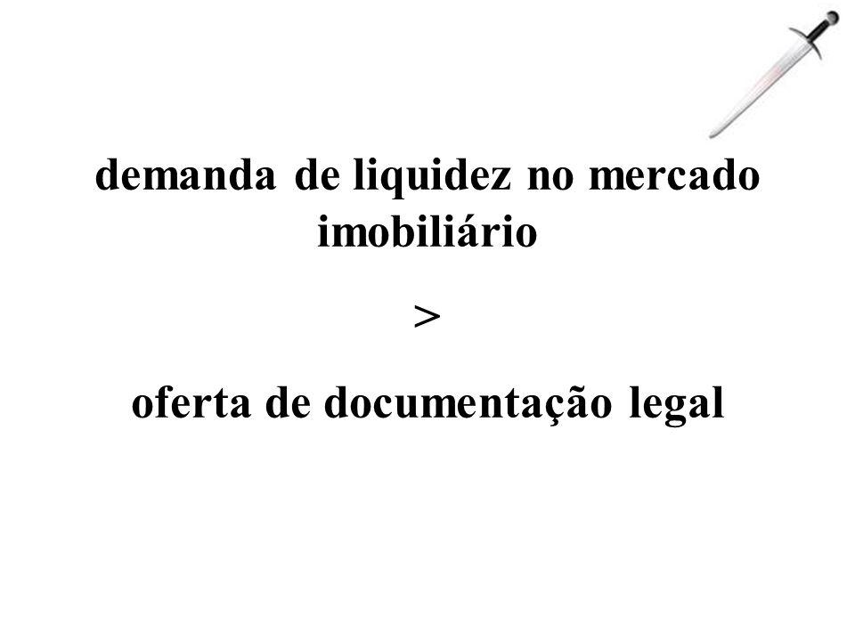 demanda de liquidez no mercado imobiliário >