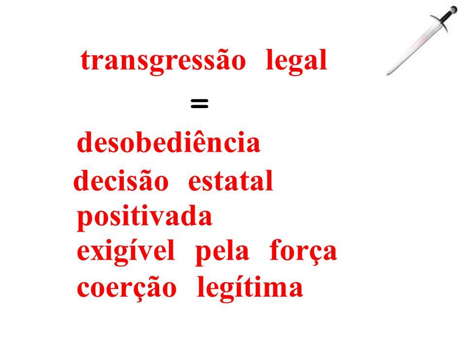 transgressão legal = desobediência decisão estatal positivada exigível pela força coerção legítima