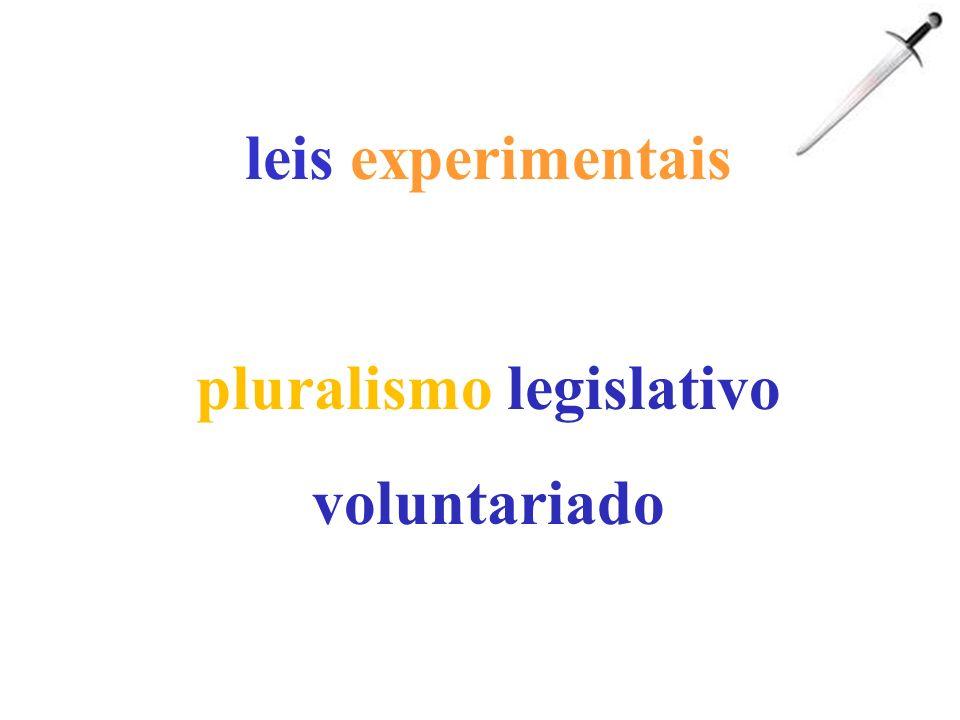 pluralismo legislativo