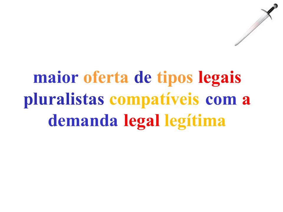 maior oferta de tipos legais pluralistas compatíveis com a demanda legal legítima