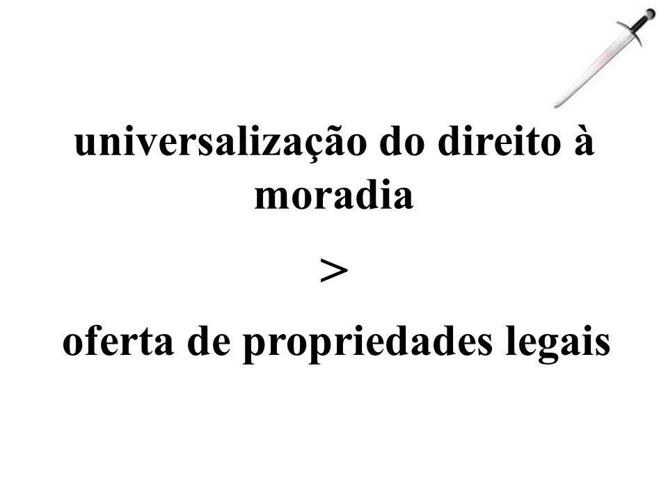 universalização do direito à moradia oferta de propriedades legais