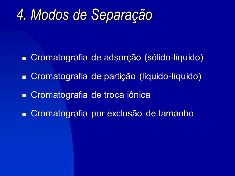 4. Modos de Separação Cromatografia de adsorção (sólido-líquido)