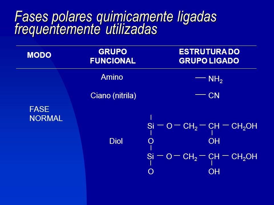 Fases polares quimicamente ligadas frequentemente utilizadas