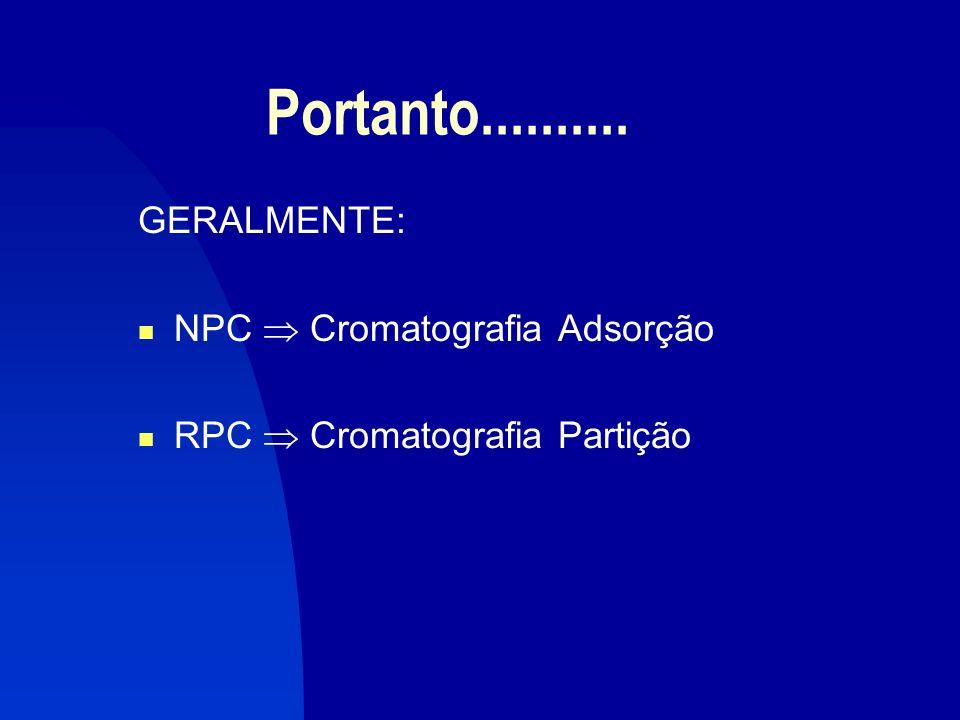 Portanto.......... GERALMENTE: NPC  Cromatografia Adsorção