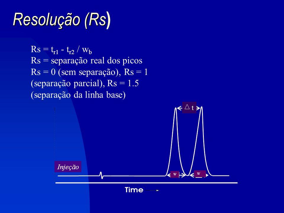 Resolução (Rs) Rs = tr1 - tr2 / wb Rs = separação real dos picos