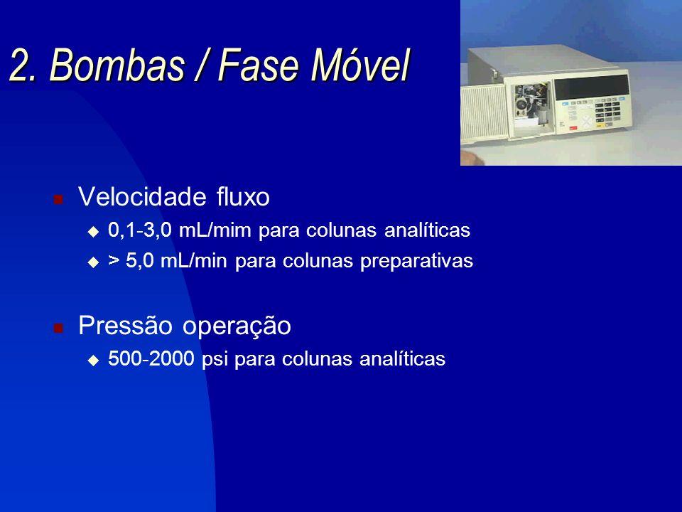 2. Bombas / Fase Móvel Velocidade fluxo Pressão operação