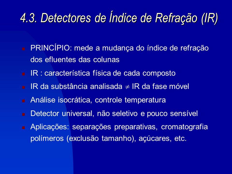 4.3. Detectores de Índice de Refração (IR)