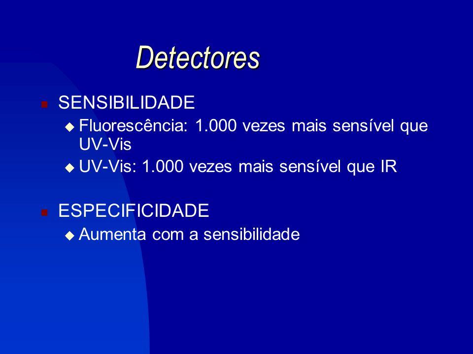 Detectores SENSIBILIDADE ESPECIFICIDADE