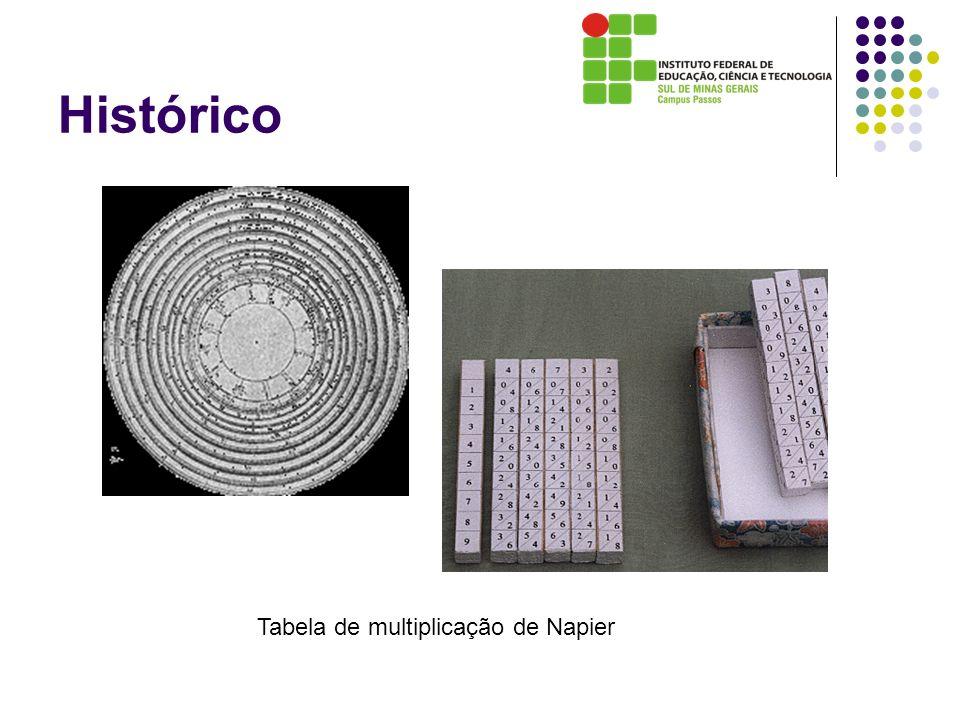 Histórico Tabela de multiplicação de Napier