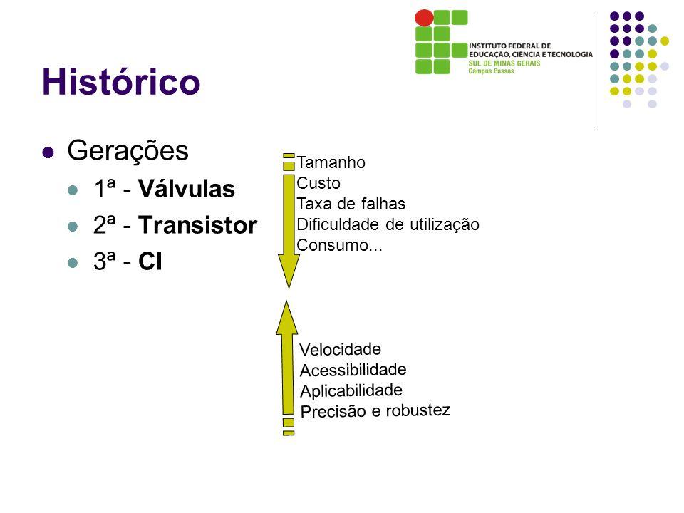 Histórico Gerações 1ª - Válvulas 2ª - Transistor 3ª - CI Tamanho Custo