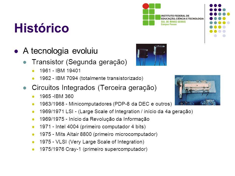 Histórico A tecnologia evoluiu Transistor (Segunda geração)