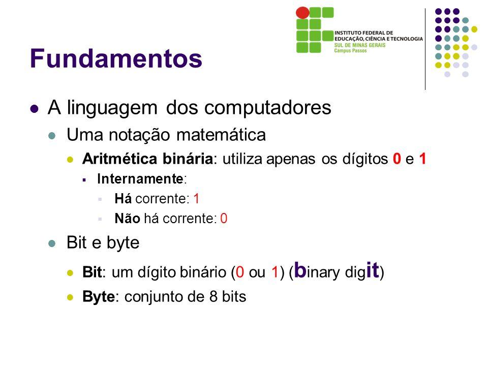 Fundamentos A linguagem dos computadores Uma notação matemática