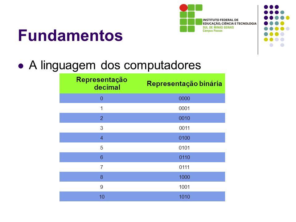 Representação decimal Representação binária