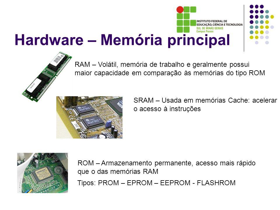 Hardware – Memória principal