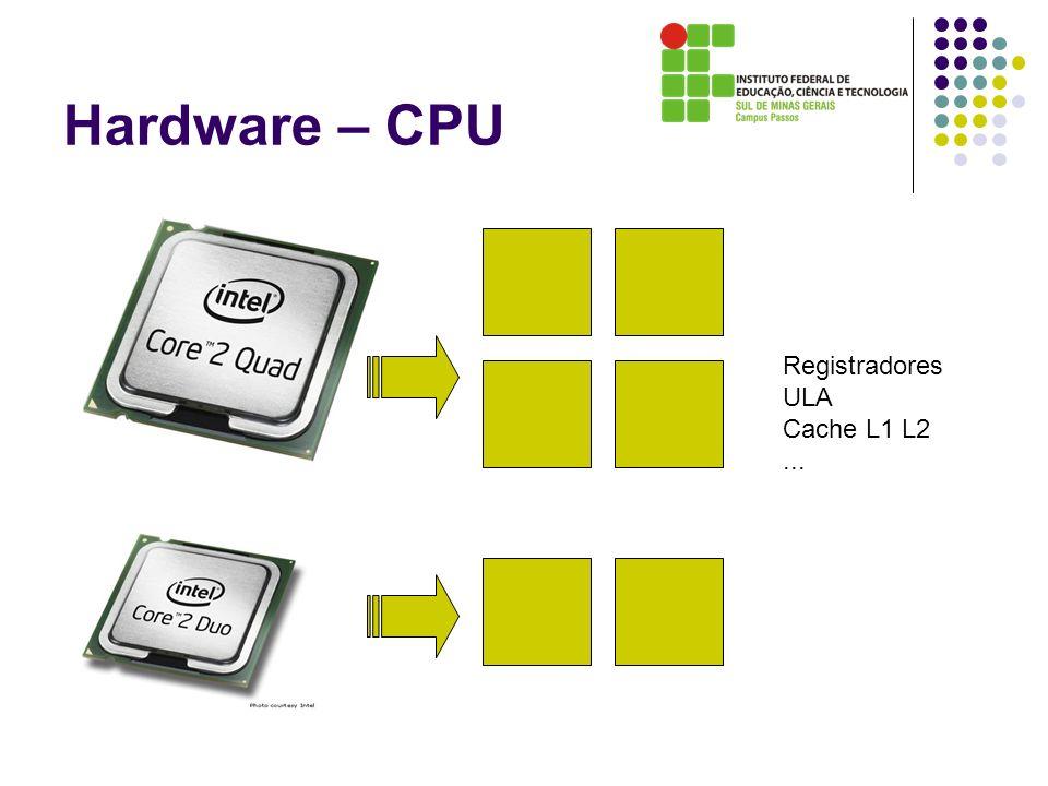 Hardware – CPU Registradores ULA Cache L1 L2 ...