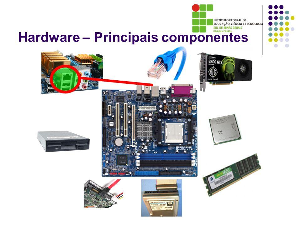 Hardware – Principais componentes